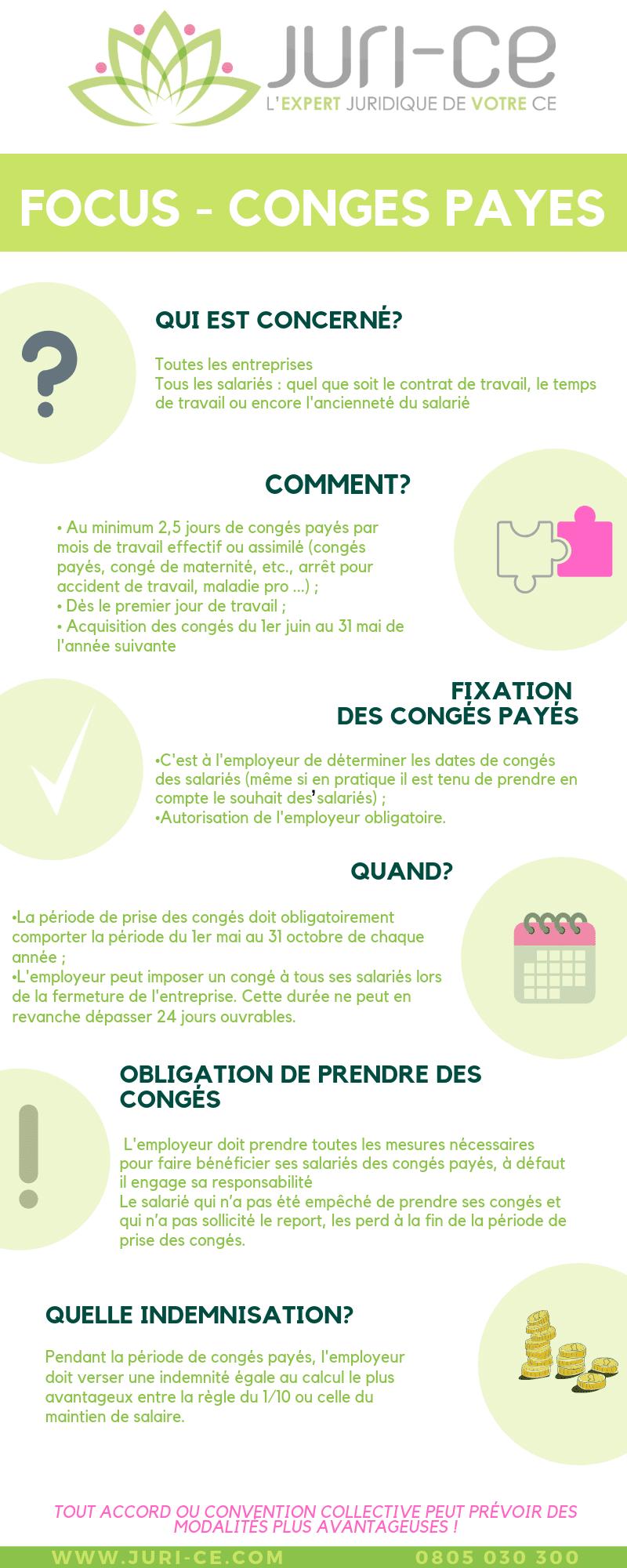 focus-conges-payes-1 FOCUS – CONGÉS PAYÉS